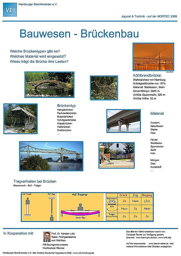 VDI Plakat Brücken